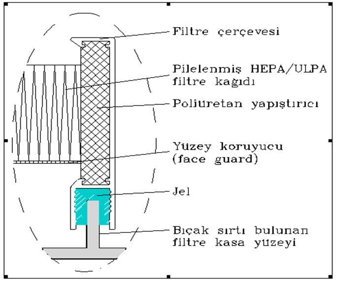 jel_dogu_hepa_filtre_2